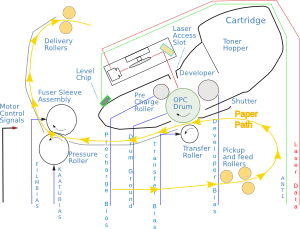 HP Cartridge 81A and 81X for LaserJet M604, M605 & M606