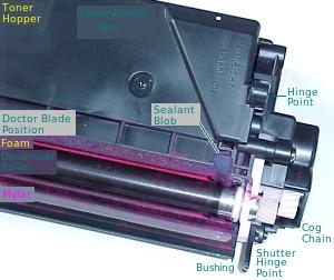 HP Color LaserJet 2600 Cartridge Take Apart