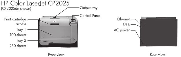 Hp Color Laserjet Cp2025n Driver