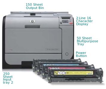 Hp Color Laserjet Cp2025 Colour Printer