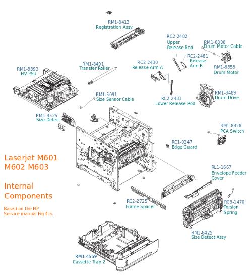 hp laserjet p1102w manual feed
