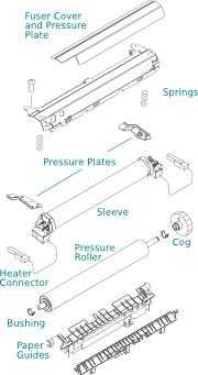 HP CB506-67902 Laserjet P4014, P4015, P4515 Fuser (aka RM1-4579)