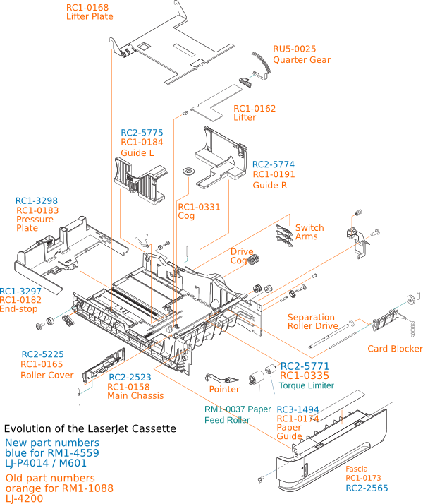 HP RM1-4559 LaserJet P4014 / M601 series 500 sheet cassette