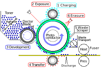laser printer schematic diagram