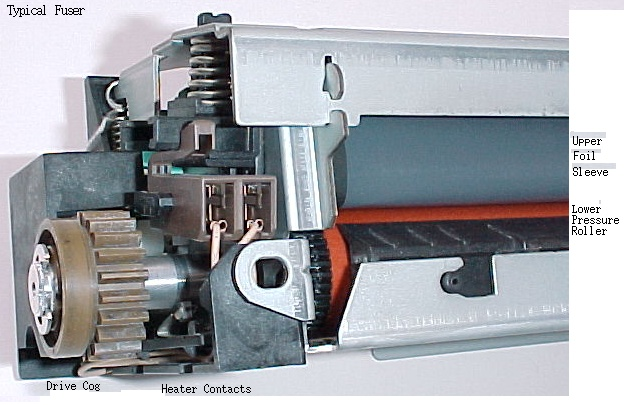 HP LaserJet Series Error Codes - generic page